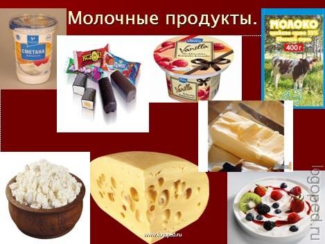 рисунки продуктов: