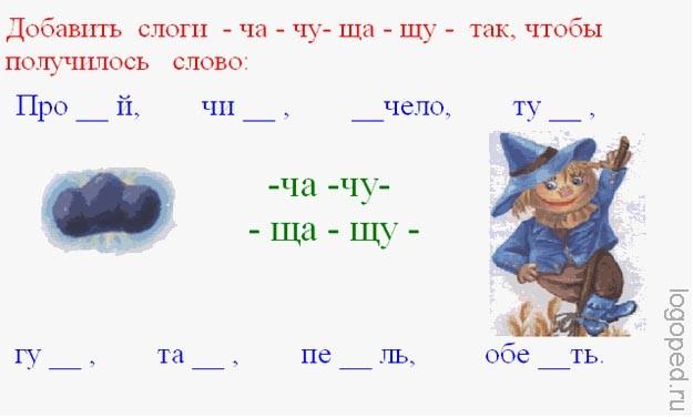 """Занятие для учащихся 2 - 3 классов по теме:  """"Дифференциация звуков и букв Ч - Щ в слогах, словах и предложениях """"."""
