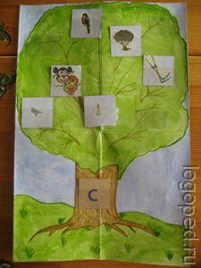 Логопедические игры. Чудо-дерево.
