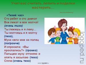 Презентация Развитие голоса