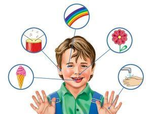 Речевые игры на этапе автоматизации звуков с учетом структуры полимодальности восприятия дошкольников с дефектами звукопроизношения